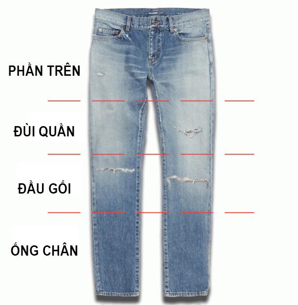 Các vị trí cơ bản của Vết Rách trên quần Jeans.