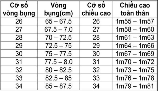 Tham khảo bảng Size quần jeans Nữ dựa theo cân nặng, chiều cao, vòng bụng