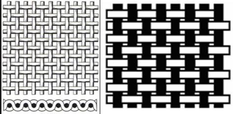 Cách dệt vải Canvas kiểu dệt vải trơn
