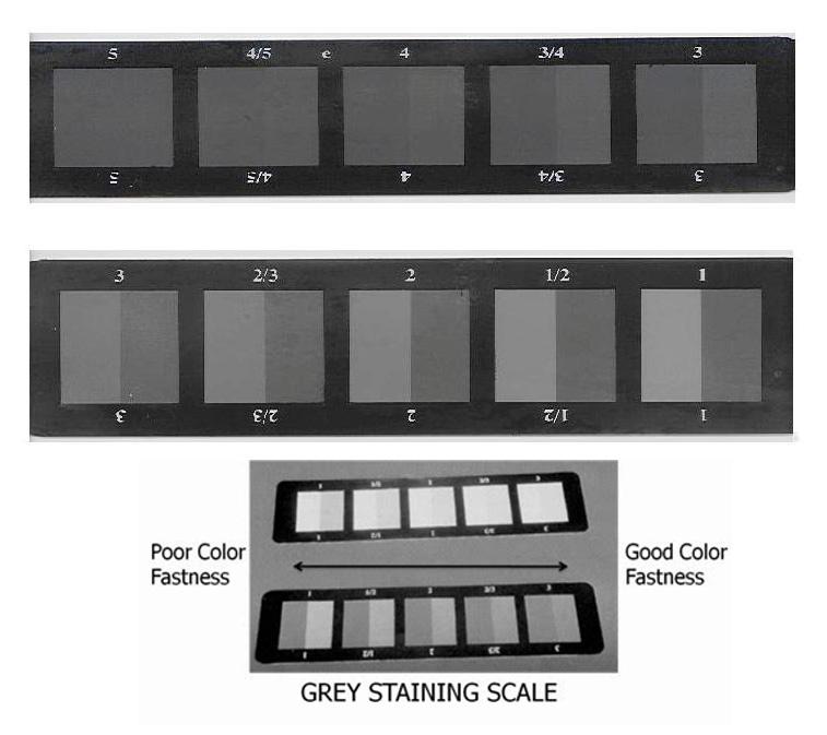 Đánh giá độ bền màu bằng cách so sánh kết quả dựa vào thước xám (grey scale) tiêu chuẩn