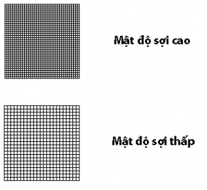 Mật độ vải trong một tấm vải