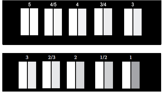 Thước xám dùng để đo độ chay màu của vải (Gray Scale for staining)