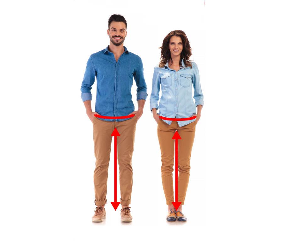 Chiều dài giữa quần jeans nam và quần jeans nữ cũng là điểm khác biết. Thường thi quần jeans nữ ngăn hơn quần jeans nam từ 3 - 6 cm