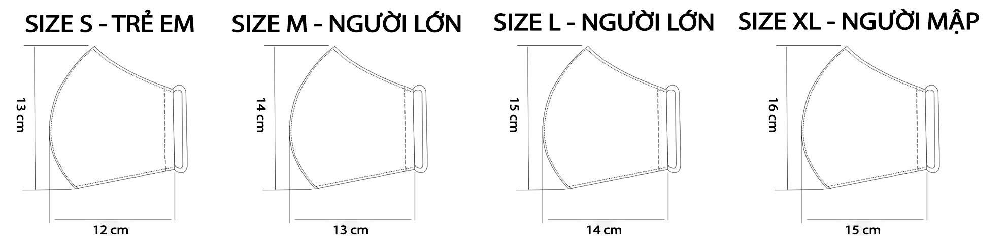 Bảng Thông Số Size Khẩu Trang Thông Dụng Của Các Size S - Size M - Size L - Size XL.